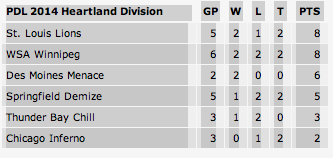 League Standings.png
